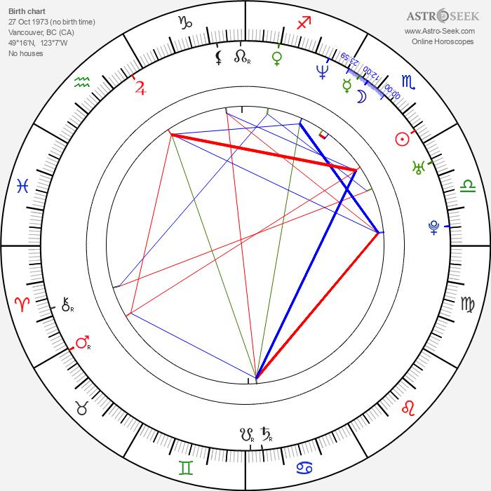 Monica Louwerens - Astrology Natal Birth Chart