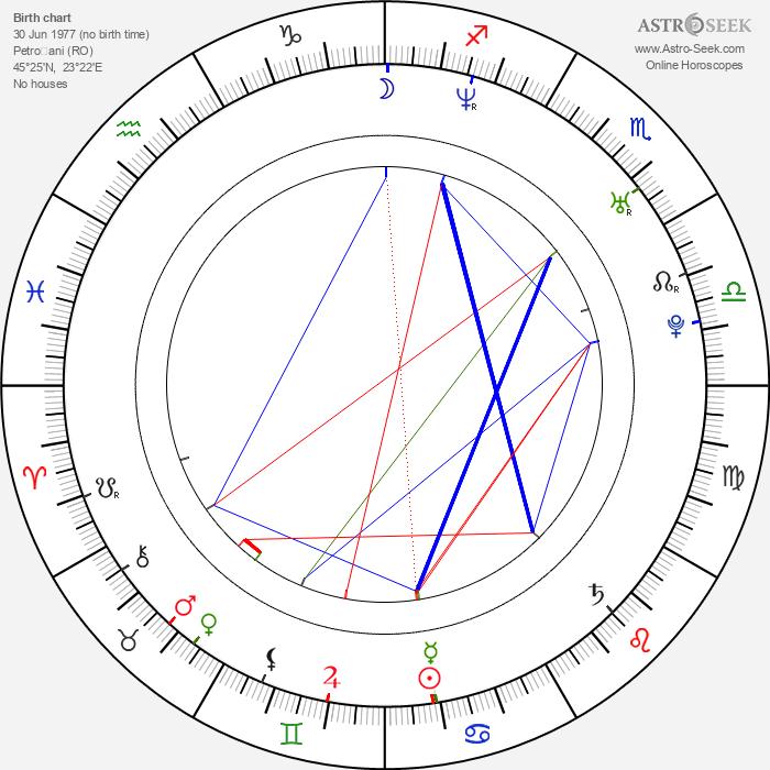 Monica Maria Iacob-Ridzi - Astrology Natal Birth Chart