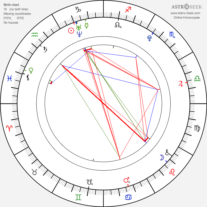 Monica Parales - Astrology Natal Birth Chart