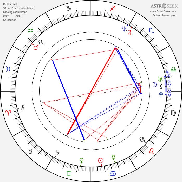 Monica Potter - Astrology Natal Birth Chart