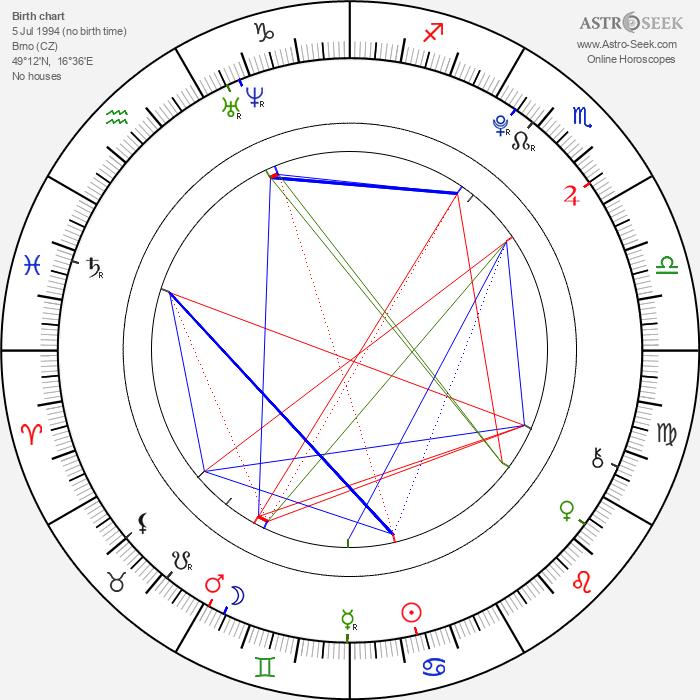 Monika Bagárová - Astrology Natal Birth Chart