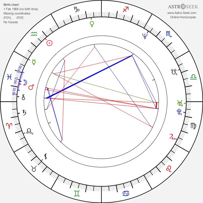Monika Bolly - Astrology Natal Birth Chart