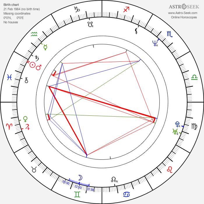 Monika Fišerová - Astrology Natal Birth Chart