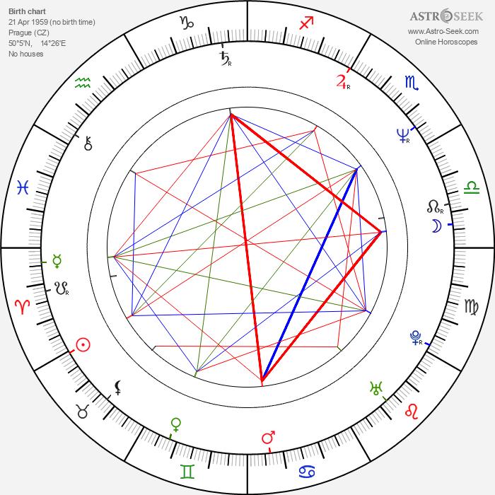Monika Hálová - Astrology Natal Birth Chart