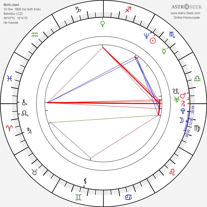 Monika Hašková - Astrology Natal Birth Chart