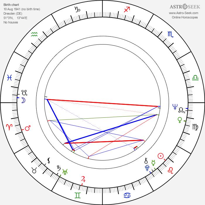 Monika Hildebrand - Astrology Natal Birth Chart