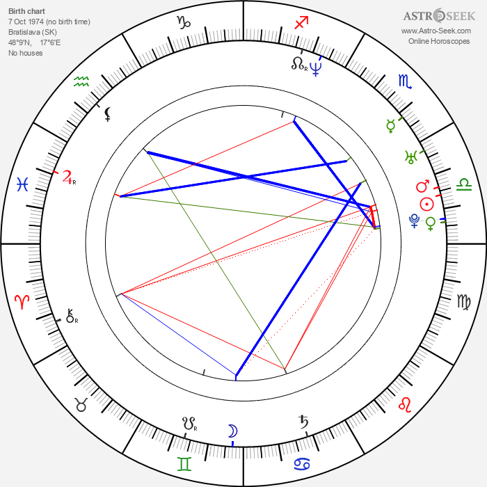 Monika Hilmerová - Astrology Natal Birth Chart