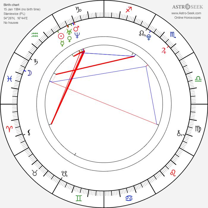 Monika Jagaciak - Astrology Natal Birth Chart