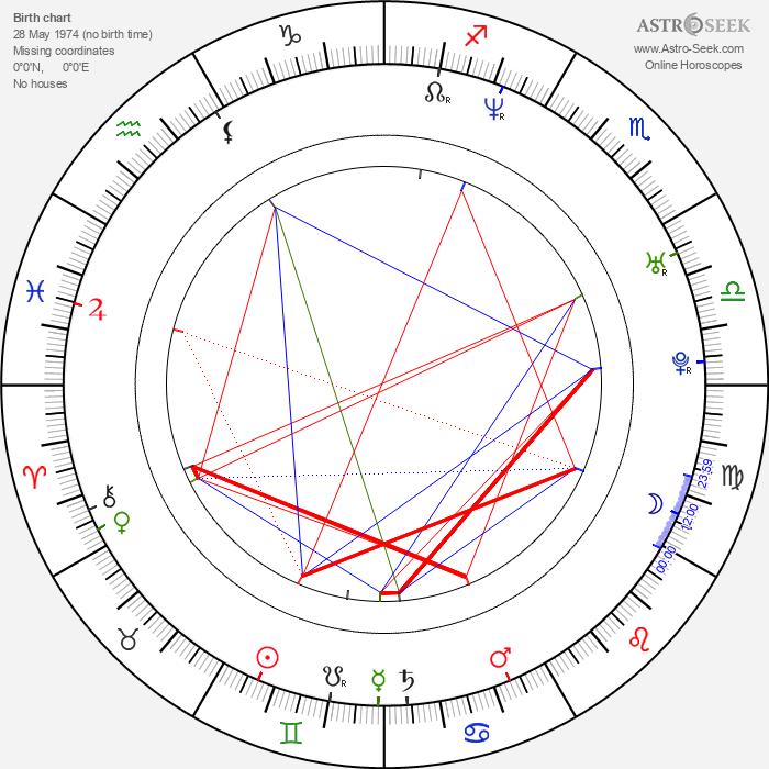 Monika Jarosinska - Astrology Natal Birth Chart