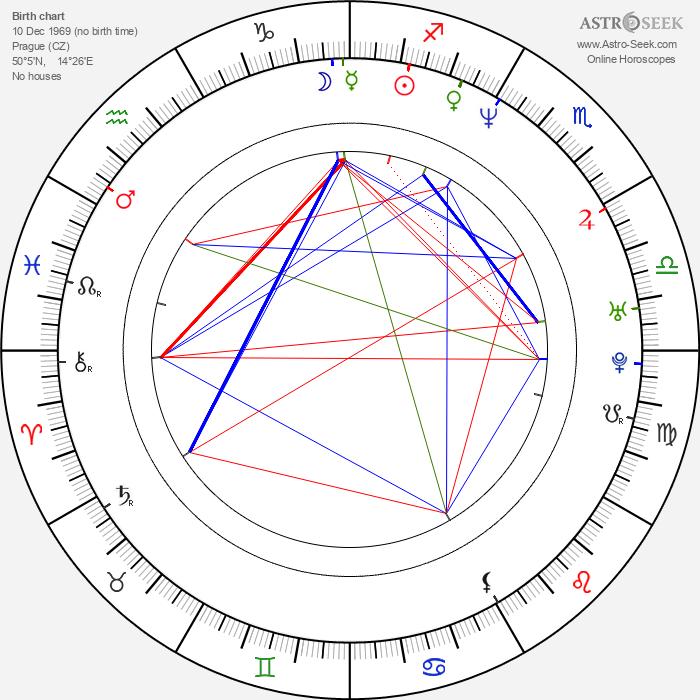 Monika Kvasničková - Astrology Natal Birth Chart