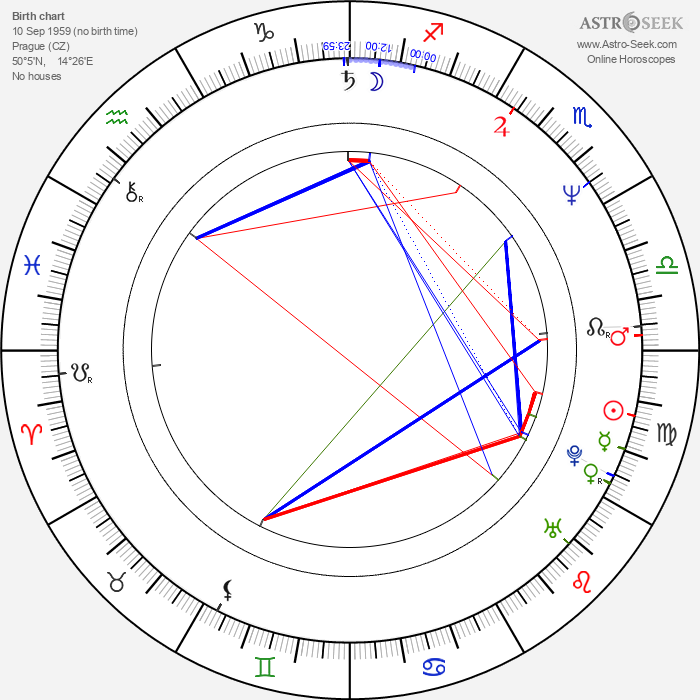 Monika Ottová - Astrology Natal Birth Chart