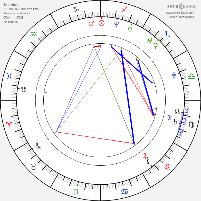 Monika Pedersen - Astrology Natal Birth Chart