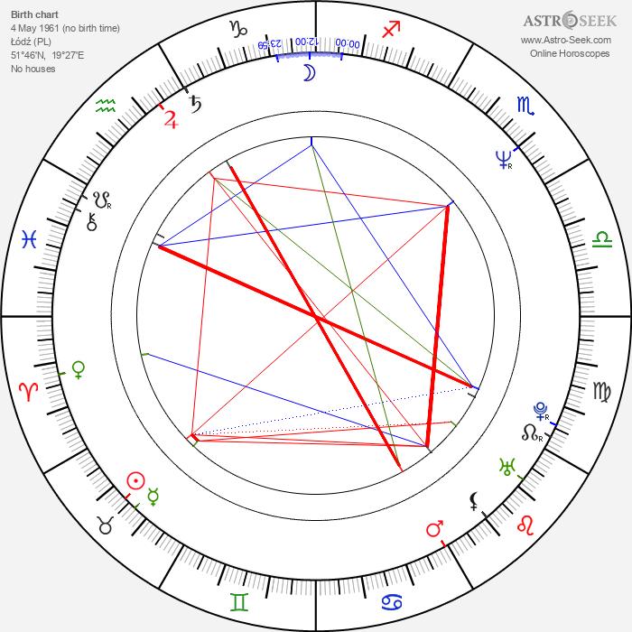 Monika Rosca - Astrology Natal Birth Chart