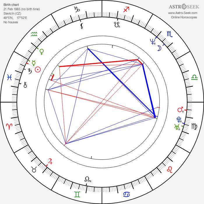 Monika Rychlíková - Astrology Natal Birth Chart
