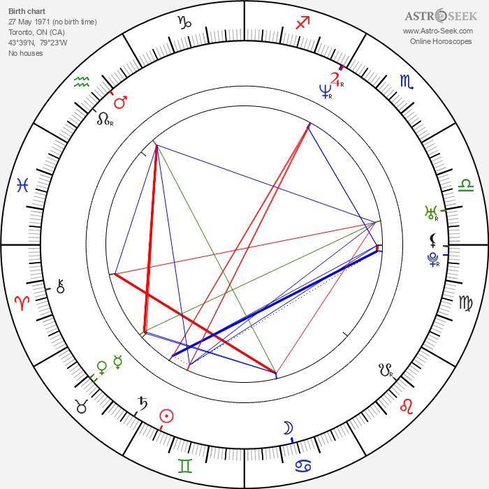 Monika Schnarre - Astrology Natal Birth Chart