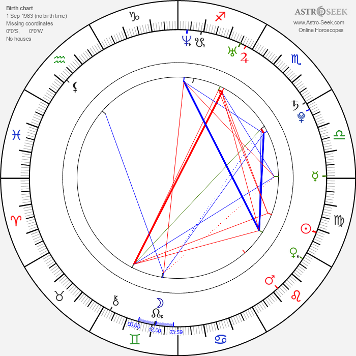 Monika Veselá - Astrology Natal Birth Chart