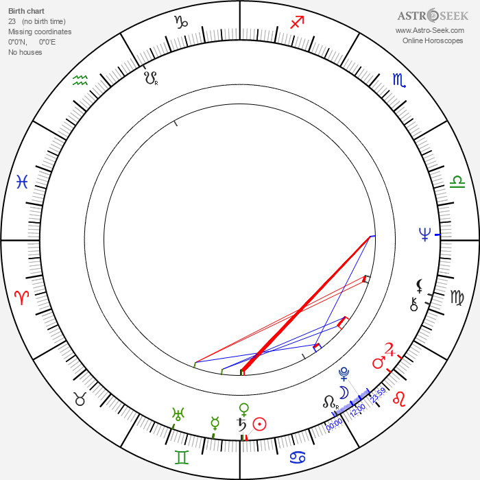 Monika Woytowicz - Astrology Natal Birth Chart