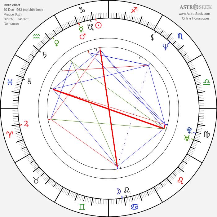 Monika Žáková - Astrology Natal Birth Chart