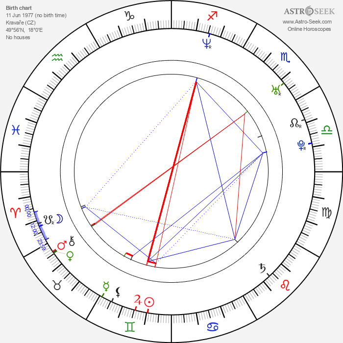 Monika Žídková - Astrology Natal Birth Chart