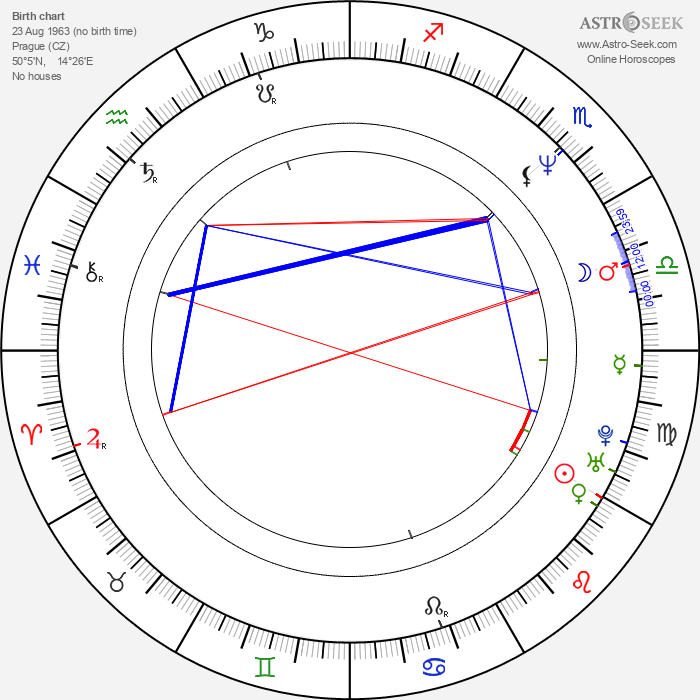 Monika Žigová - Astrology Natal Birth Chart