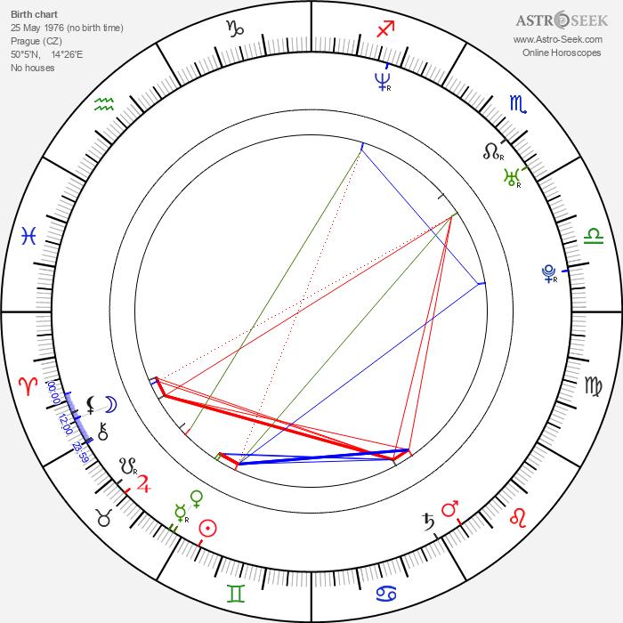 Monika Zimová - Astrology Natal Birth Chart
