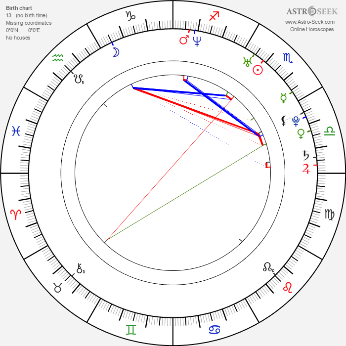 Monique Coleman - Astrology Natal Birth Chart