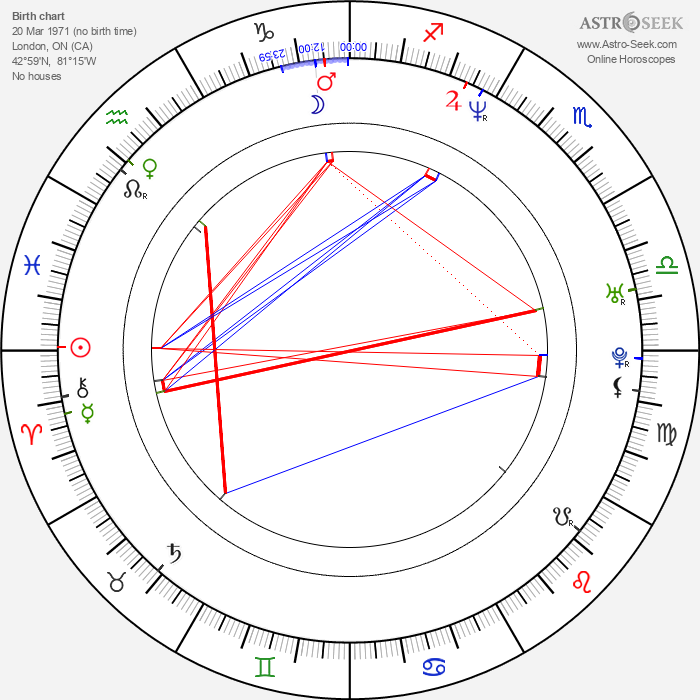 Monique Kavelaars - Astrology Natal Birth Chart