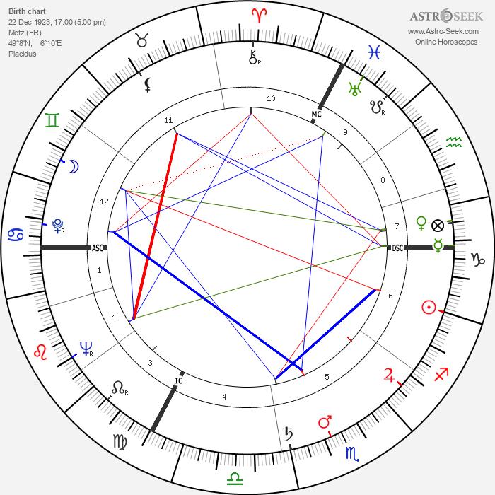Monique Libotte Berlioux - Astrology Natal Birth Chart