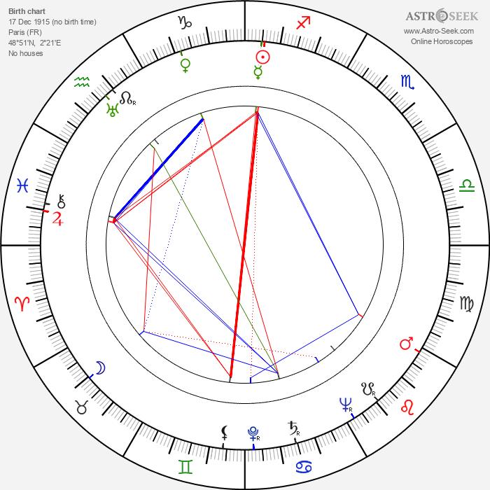 Monique Rolland - Astrology Natal Birth Chart
