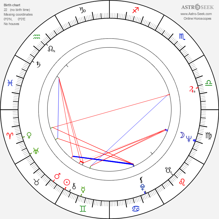 Monique Tarbès - Astrology Natal Birth Chart