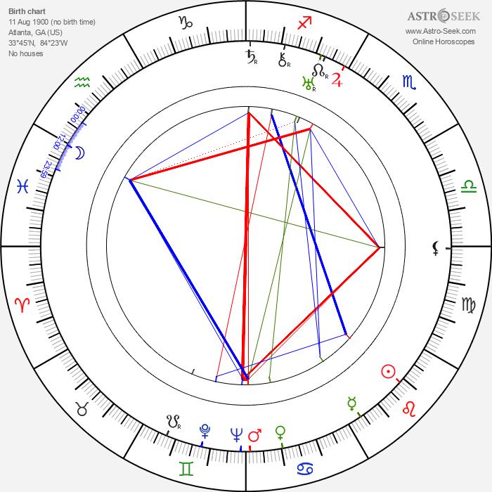 Monroe Owsley - Astrology Natal Birth Chart