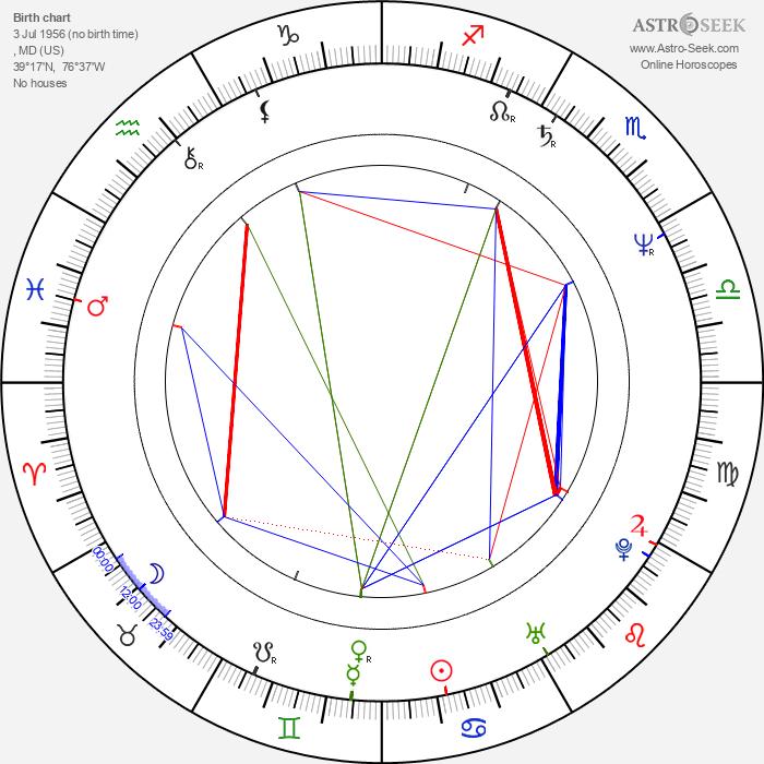 Montel Williams - Astrology Natal Birth Chart