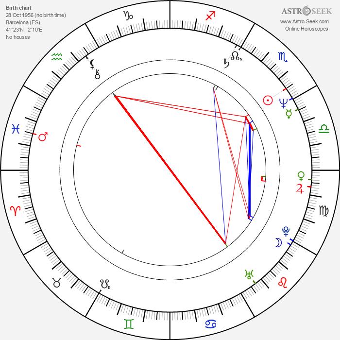 Montse Pérez - Astrology Natal Birth Chart