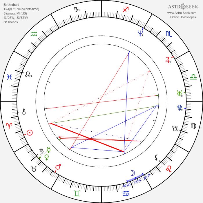 Monty Brown - Astrology Natal Birth Chart