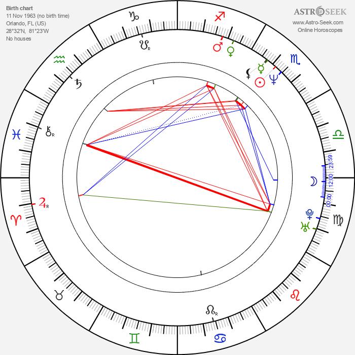 Monty Sopp - Astrology Natal Birth Chart