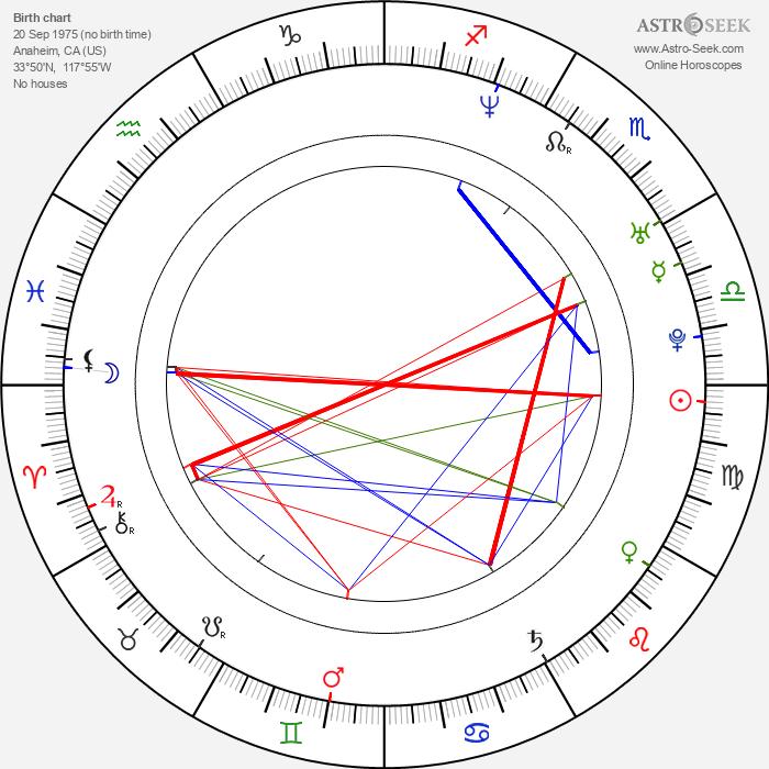 Moon Bloodgood - Astrology Natal Birth Chart