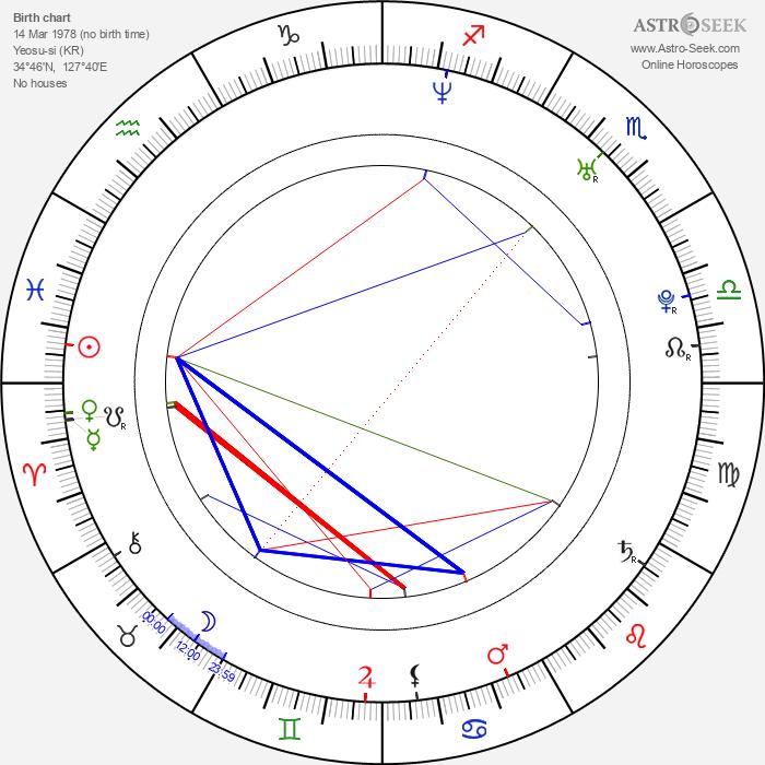 Moon Hee Jun - Astrology Natal Birth Chart