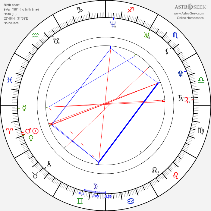 Moran Atias - Astrology Natal Birth Chart