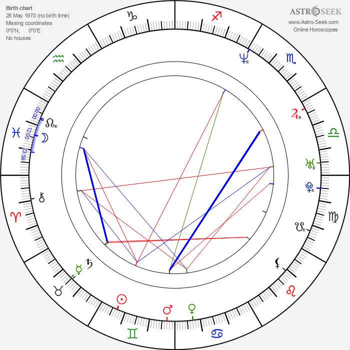 Morgan Fox - Astrology Natal Birth Chart