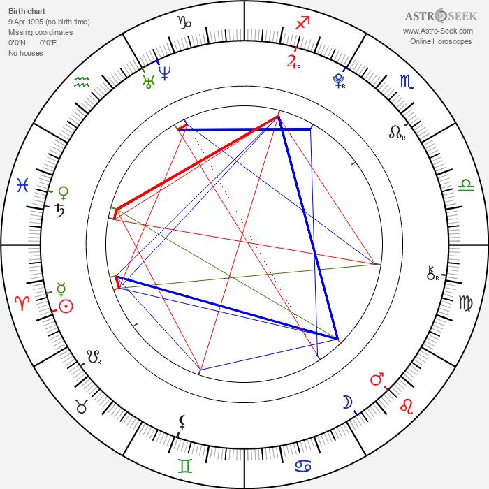 Morgan Obenreder - Astrology Natal Birth Chart