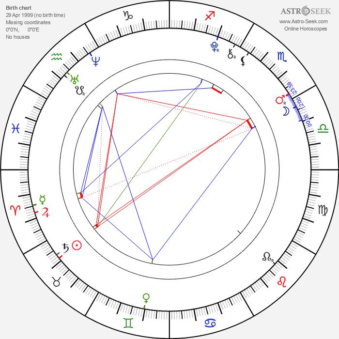 Morgan Turner - Astrology Natal Birth Chart