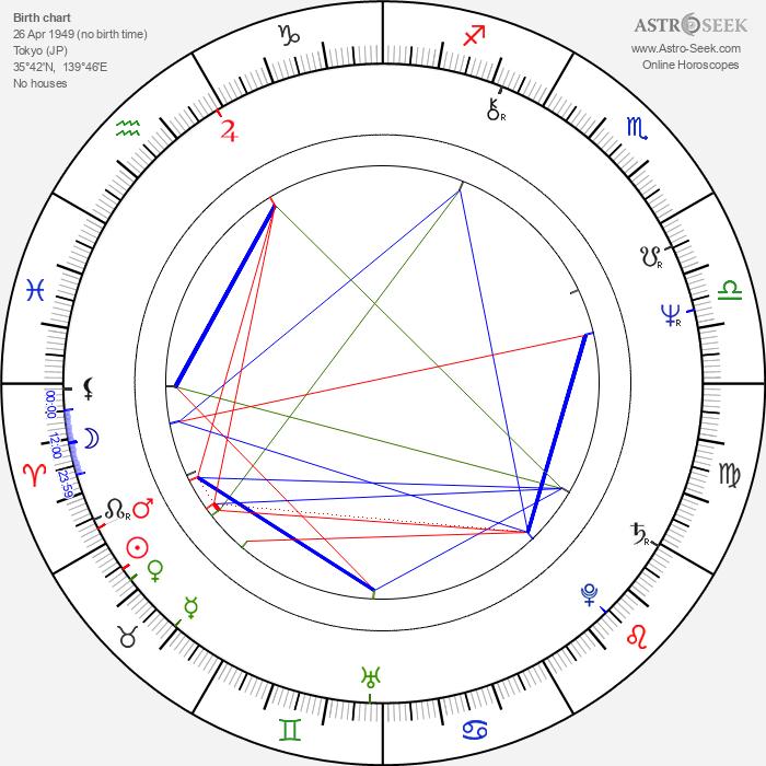 Morio Kazama - Astrology Natal Birth Chart