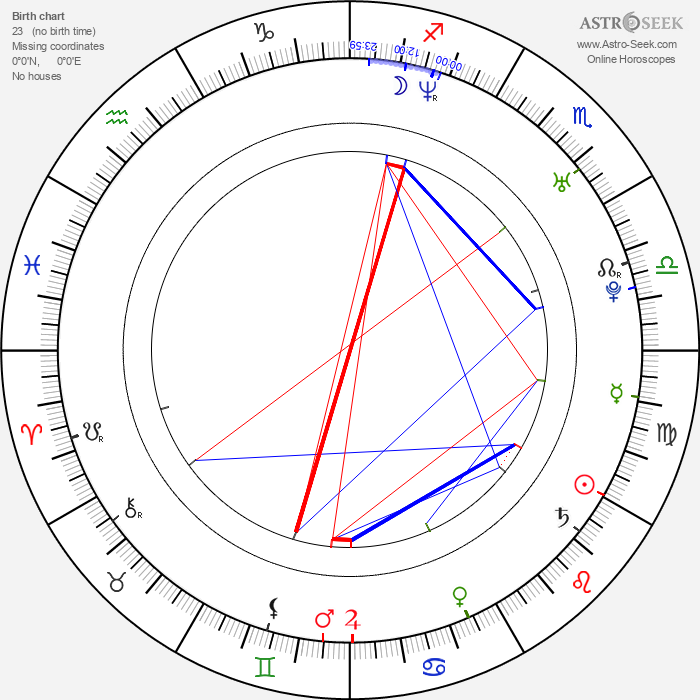Moritz Tittel - Astrology Natal Birth Chart