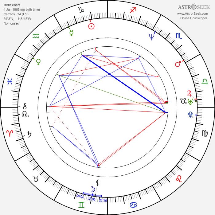 Morris Chestnut - Astrology Natal Birth Chart