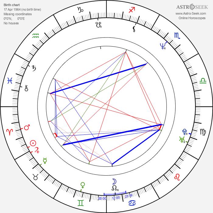 Morten Giese - Astrology Natal Birth Chart