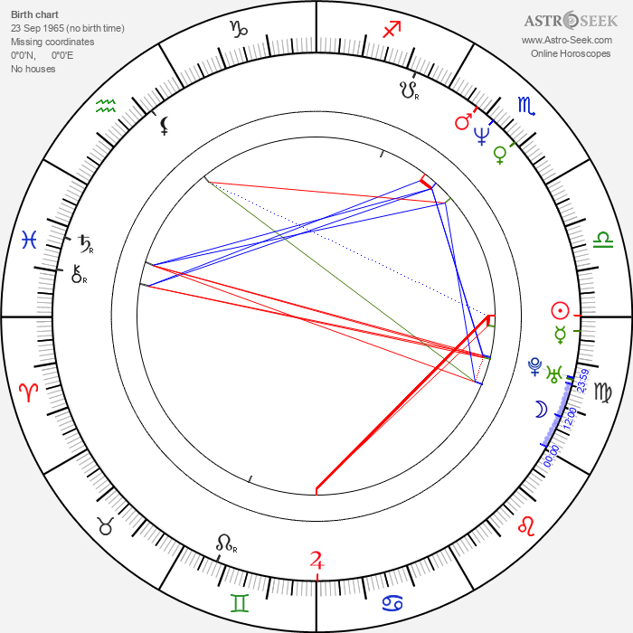 Morten Lindberg - Astrology Natal Birth Chart