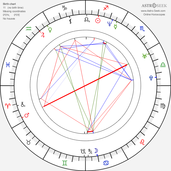 Mos Def - Astrology Natal Birth Chart