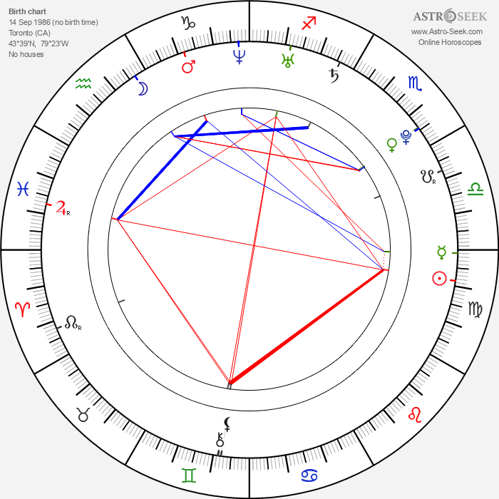 Moshana Halbert - Astrology Natal Birth Chart
