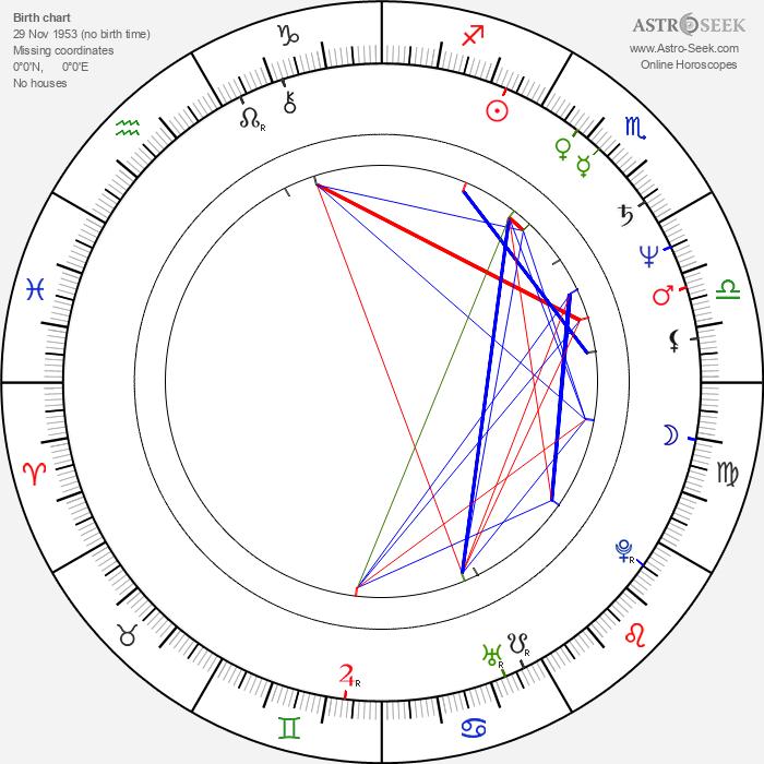 Moshe Ivgy - Astrology Natal Birth Chart