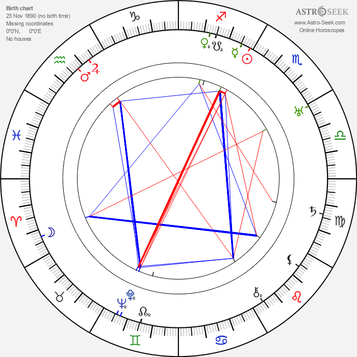 Mosze Broderson - Astrology Natal Birth Chart